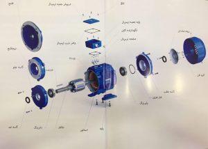 الکتروموتور سه فاز - گالری محصول 4