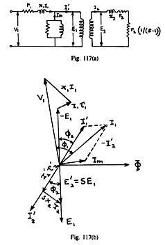 کاربرد موتور القایی در معادن