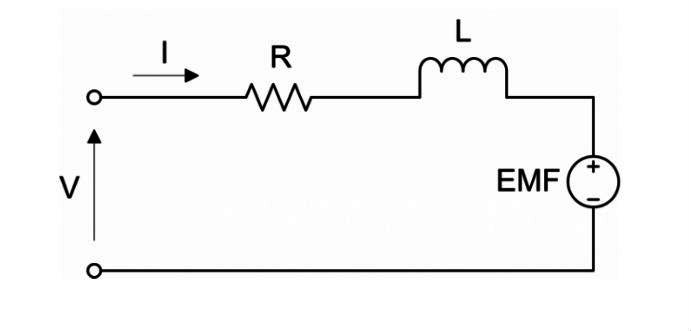 گشتاور الکتروموتور DC